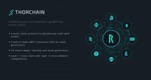 THORChain (RUNE): обзор криптовалюты и ее перспектив